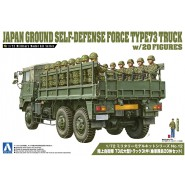Model Kit Military Truck TYPE 73 with 20 Soldiers Scale 1/72 AOSHIMA Japan